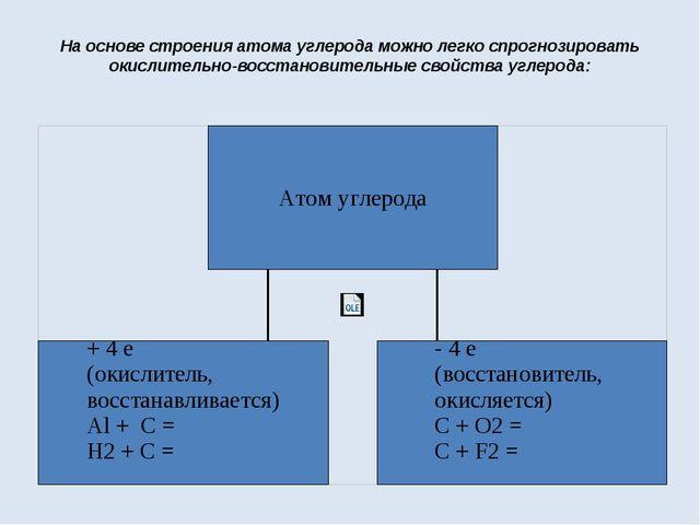 На основе строения атома углерода можно легко спрогнозировать окислительно-во...