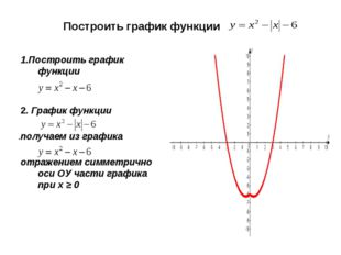 Построить график функции 1.Построить график функции 2. График функции .получ