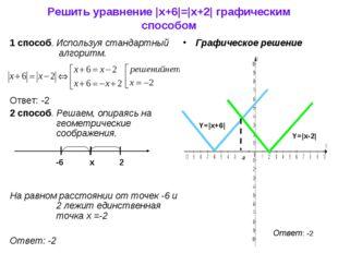 Решить уравнение |x+6|=|x+2| графическим способом 1 способ. Используя стандар