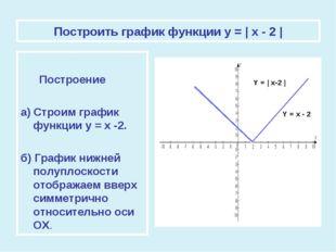 Построить график функции у = | x - 2 | Построение а) Строим график функции у