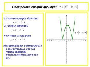 Построить график функции 1.Строим график функции 2. График функции получаем