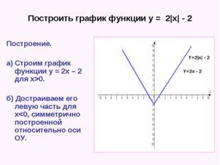 Построить график функции у = 2|x| - 2 Построение. а) Строим график функции у