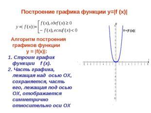 Построение графика функции y=|f (x)| Алгоритм построения графиков функции y =