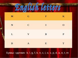 Буквы- «дочки» b, l, g, f, k, n, c, i, o, v, p, d, a, e, t, m MGFK NCI