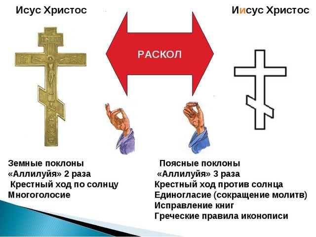 Исус Христос Иисус Христос Земные поклоны «Аллилуйя» 2 раза Крестный ход по с...