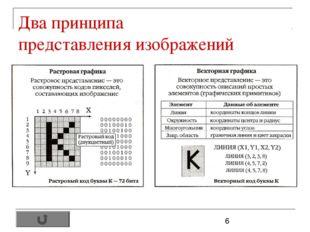 Два принципа представления изображений