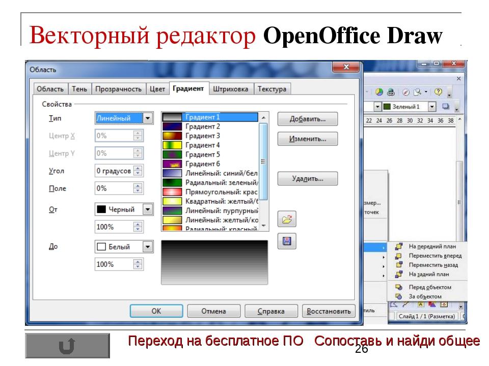 Векторный редактор OpenOffice Draw Переход на бесплатное ПО Сопоставь и найди...