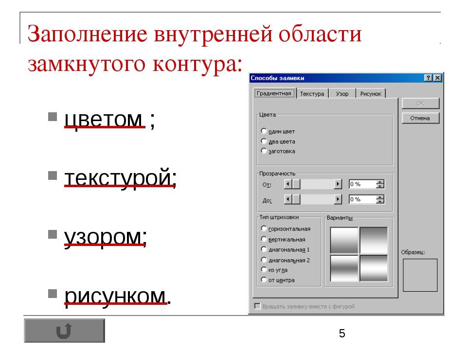 Заполнение внутренней области замкнутого контура: цветом ; текстурой; узором;...
