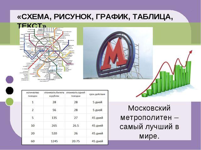«СХЕМА, РИСУНОК, ГРАФИК, ТАБЛИЦА, ТЕКСТ» Московский метрополитен – самый лучш...