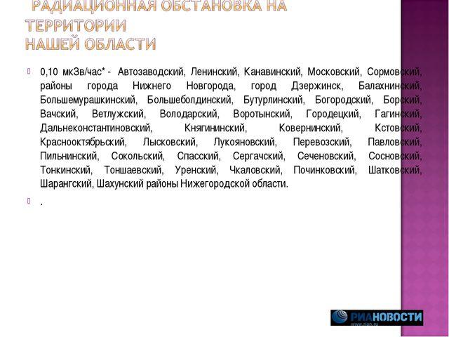 0,10 мкЗв/час*- Автозаводский, Ленинский, Канавинский, Московский, Сормовск...