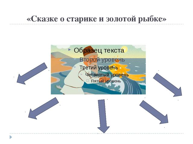 «Сказке о старике и золотой рыбке»