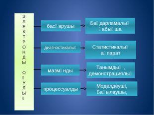 Э Л Е К Т Р О Н Д Ы О Қ У Л Ы Қ басқарушы диагностикалық мазмұнды процессуал