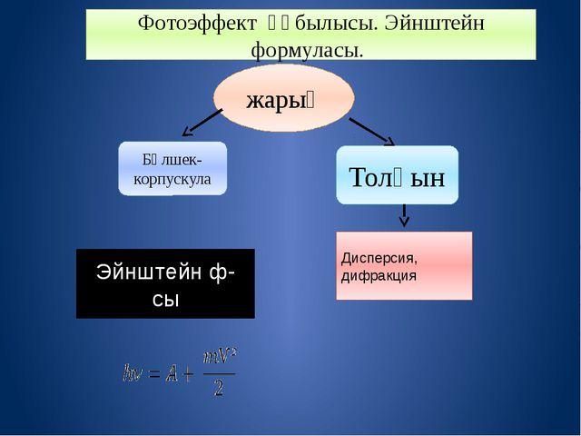 жарық Бөлшек-корпускула Толқын Эйнштейн ф-сы Дисперсия, дифракция Фотоэффект...