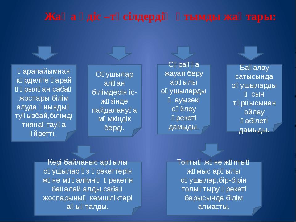 Жаңа әдіс –тәсілдердің ұтымды жақтары: Қарапайымнан күрделіге қарай құрылған...