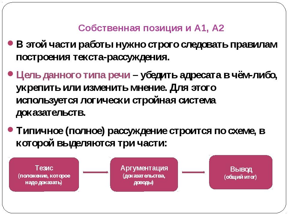 Собственная позиция и А1, А2 В этой части работы нужно строго следовать прави...