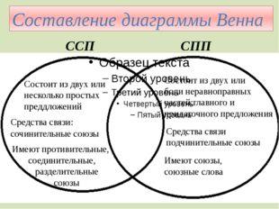 Состоит из двух или боли неравноправных частей:главного и придаточного предло