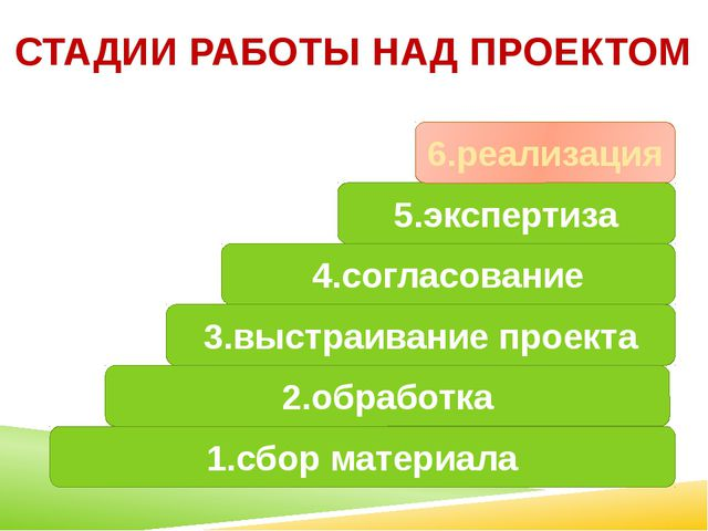 1.сбор материала 2.обработка 3.выстраивание проекта 4.согласование 5.эксперти...