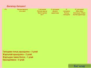 Бағалау бетшесі Тапсырма толық орындалса – 3 ұпай Жартылай орындалса – 2 ұпай
