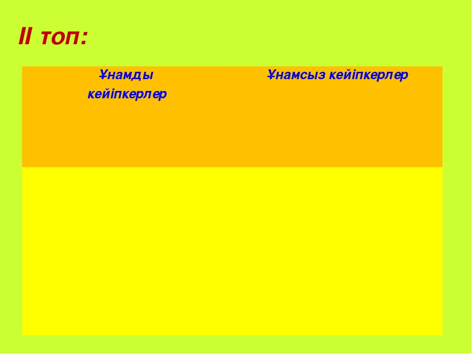 ІІ топ: Ұнамды кейіпкерлер Ұнамсыз кейіпкерлер