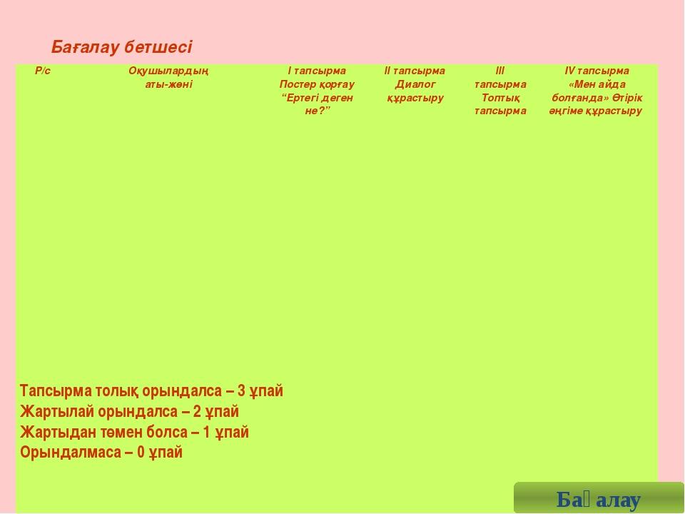 Бағалау бетшесі Тапсырма толық орындалса – 3 ұпай Жартылай орындалса – 2 ұпай...