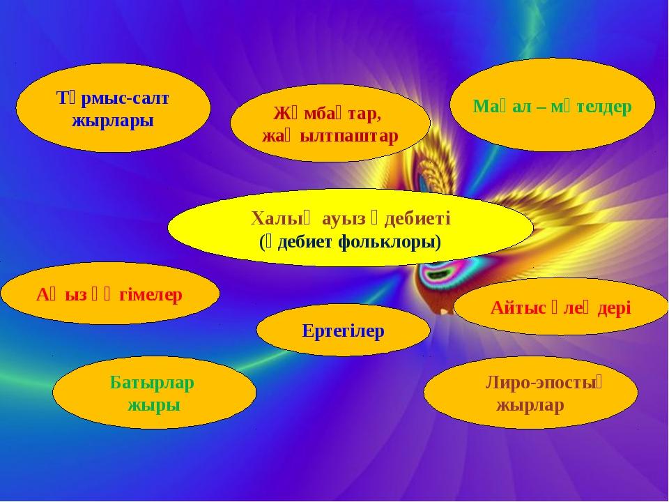 Халық ауыз әдебиеті (әдебиет фольклоры) Тұрмыс-салт жырлары Жұмбақтар, жаңыл...