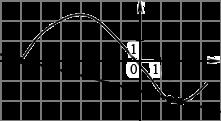 http://math.reshuege.ru/get_file?id=5528