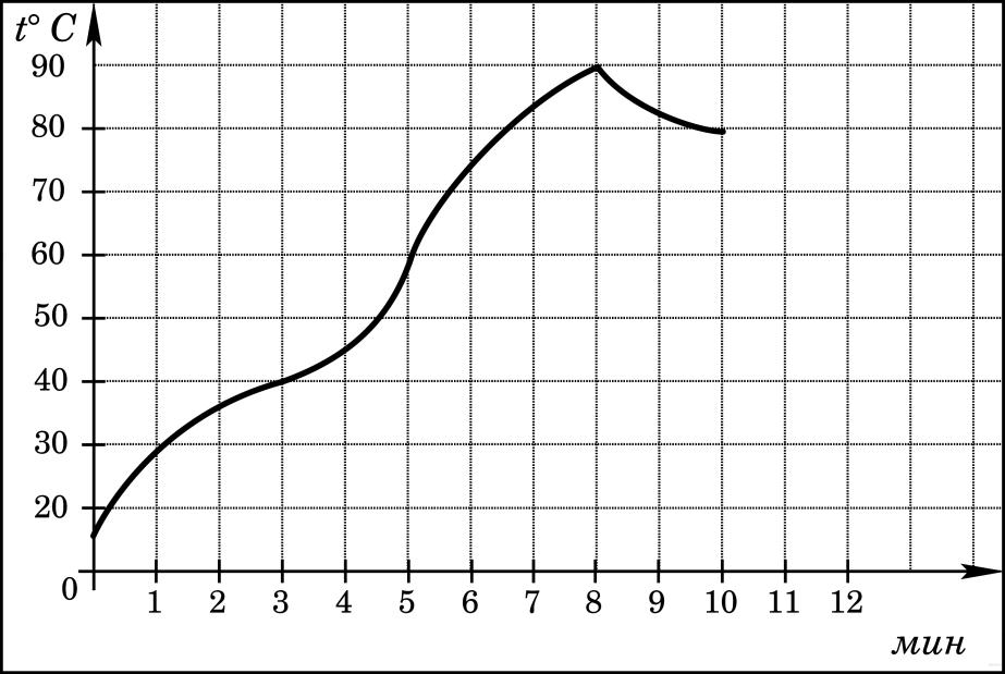 http://math.reshuege.ru/get_file?id=55