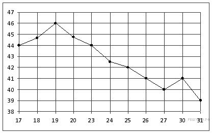 http://math.reshuege.ru/get_file?id=60