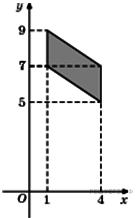 http://math.reshuege.ru/get_file?id=226