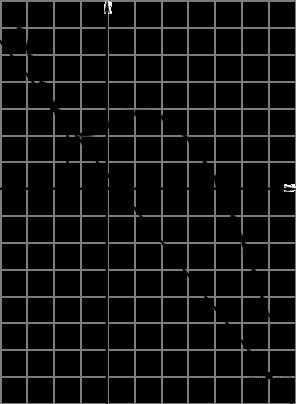 http://math.reshuege.ru/get_file?id=5334