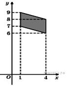 http://math.reshuege.ru/get_file?id=229