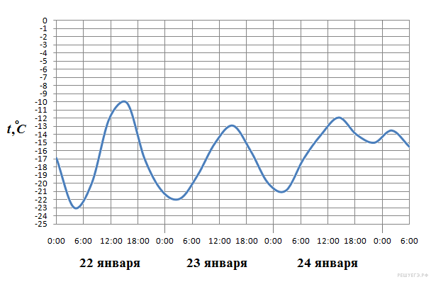 http://math.reshuege.ru/get_file?id=56