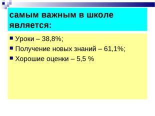 самым важным в школе является: Уроки – 38,8%; Получение новых знаний – 61,1%;