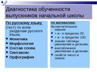 Диагностика обученности выпускников начальной школы По русскому языку (тест)