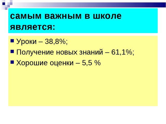 самым важным в школе является: Уроки – 38,8%; Получение новых знаний – 61,1%;...