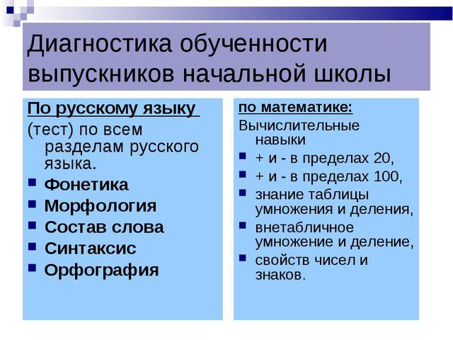 Диагностика обученности выпускников начальной школы По русскому языку (тест)...