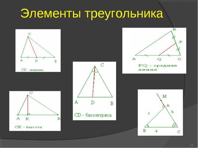 Элементы треугольника *