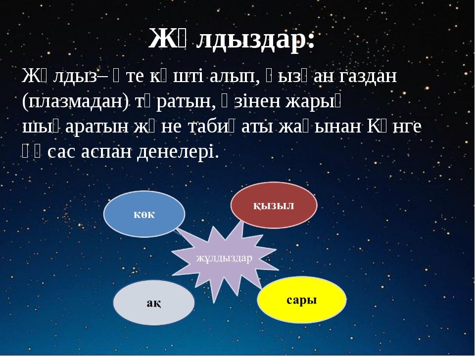 Жұлдыздар: Жұлдыз– өте күшті алып, қызған газдан (плазмадан) тұратын, өзінен...