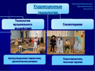 Здоровьесберегающие образовательные технологии Артикуляционная гимнастика, фо