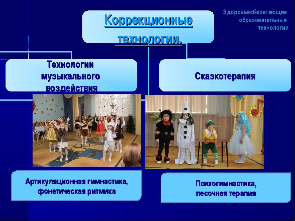 Здоровьесберегающие образовательные технологии Артикуляционная гимнастика, фо...