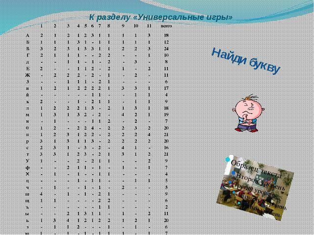 К разделу «Универсальные игры» Найди букву 1 2 3 4 5 6 7 8 9 10 11 всего А 2...
