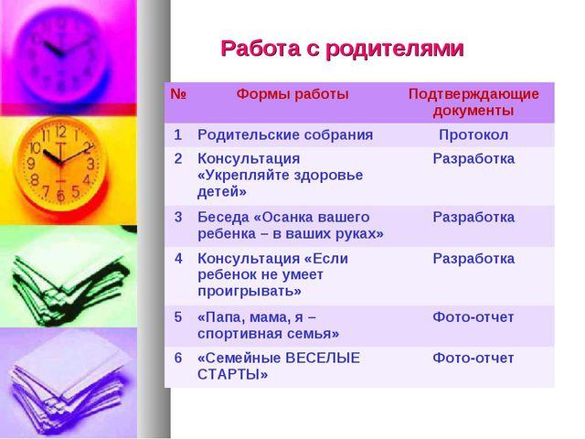 Работа с родителями №Формы работыПодтверждающие документы 1Родительские со...