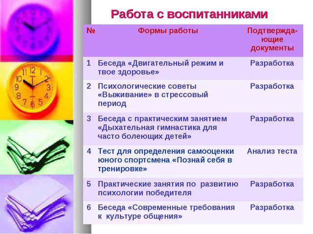 Работа с воспитанниками №Формы работыПодтвержда-ющие документы 1Беседа «Дв...