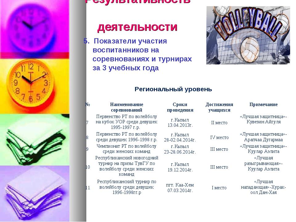 Результативность деятельности 5. Показатели участия воспитанников на соревнов...