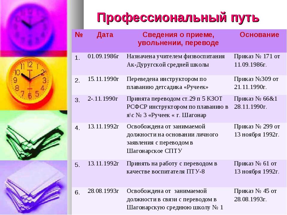 Профессиональный путь №ДатаСведения о приеме, увольнении, переводеОсновани...
