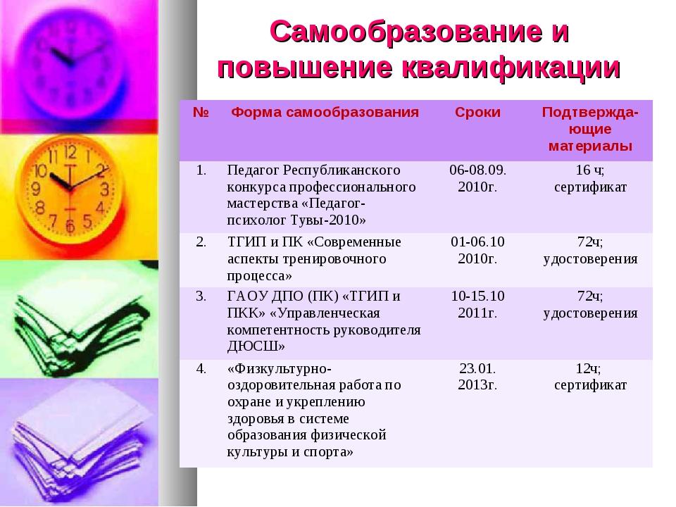 Самообразование и повышение квалификации №Форма самообразованияСрокиПодтве...