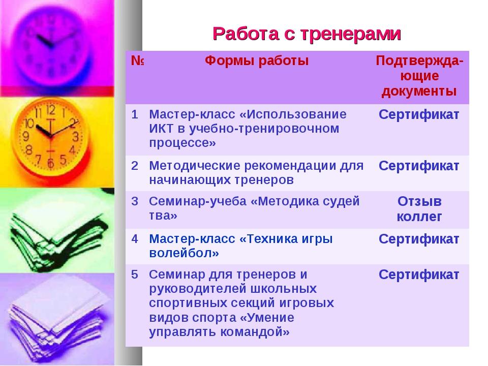 Работа с тренерами №Формы работыПодтвержда-ющие документы 1Мастер-класс «И...