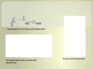 Кривошипно-ползунный механизм Четырехзвенный рычажный механизм Кулисный механ