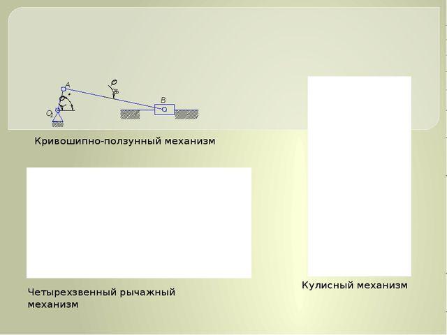 Кривошипно-ползунный механизм Четырехзвенный рычажный механизм Кулисный механ...