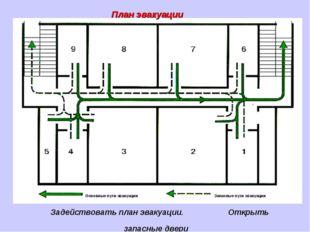 Основные пути эвакуации з Запасные пути эвакуации План эвакуации Задействоват